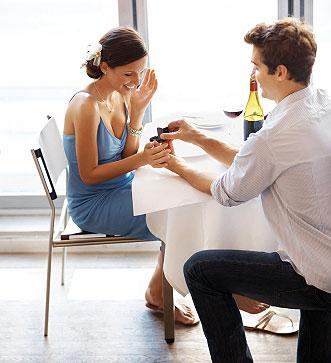 How to Buy Her the Ring of Her Dreams (Without Her Ever Catching On!)